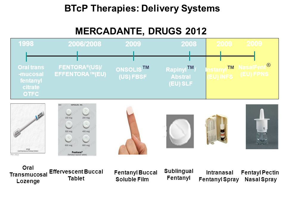 BTcP Therapies: Delivery Systems MERCADANTE, DRUGS 2012
