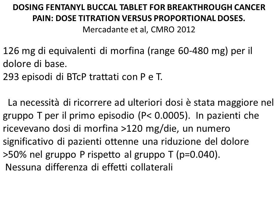 293 episodi di BTcP trattati con P e T.