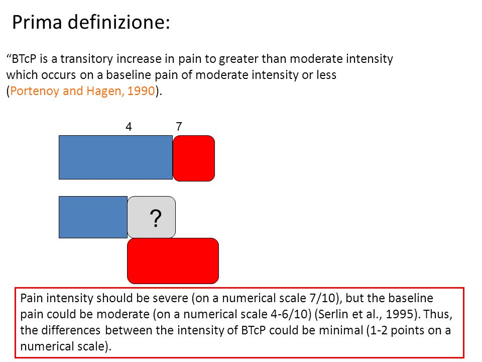 Prima definizione: BTcP is a transitory increase in pain to greater than moderate intensity.