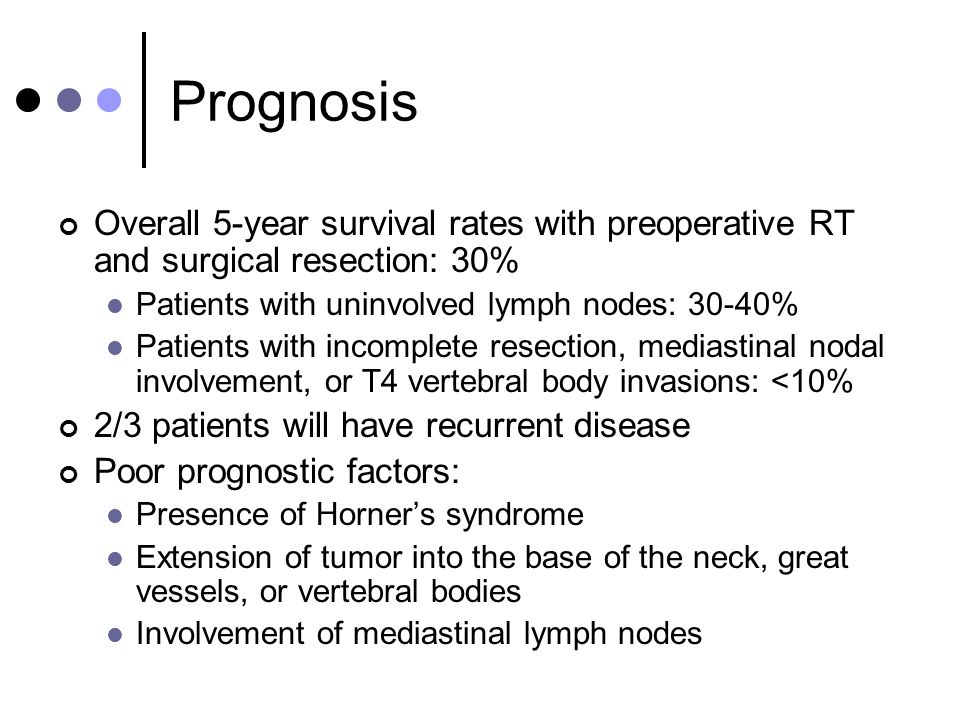 Prognosis Overall 5-year survival rates with preoperative RT and surgical resection: 30% Patients with uninvolved lymph nodes: 30-40%