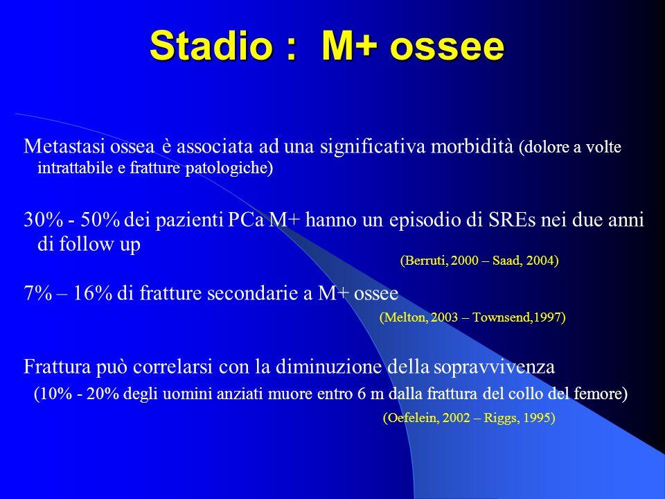 Stadio : M+ ossee Metastasi ossea è associata ad una significativa morbidità (dolore a volte intrattabile e fratture patologiche)
