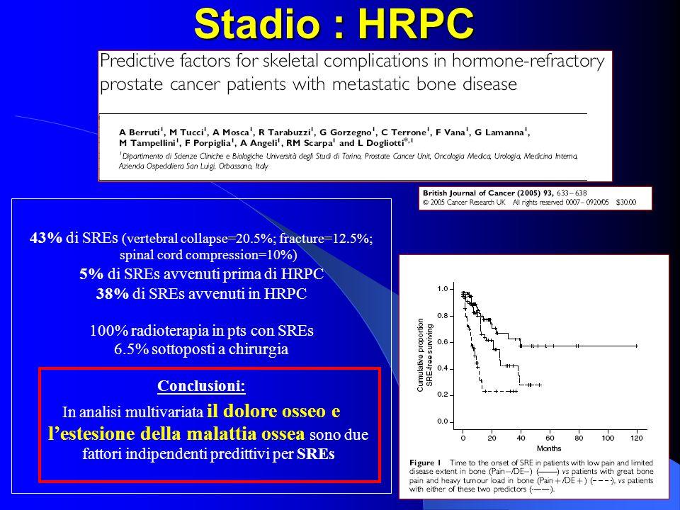 Stadio : HRPC 43% di SREs (vertebral collapse=20.5%; fracture=12.5%; spinal cord compression=10%) 5% di SREs avvenuti prima di HRPC.