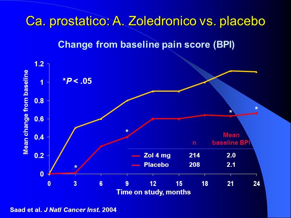 Ca. prostatico: A. Zoledronico vs. placebo