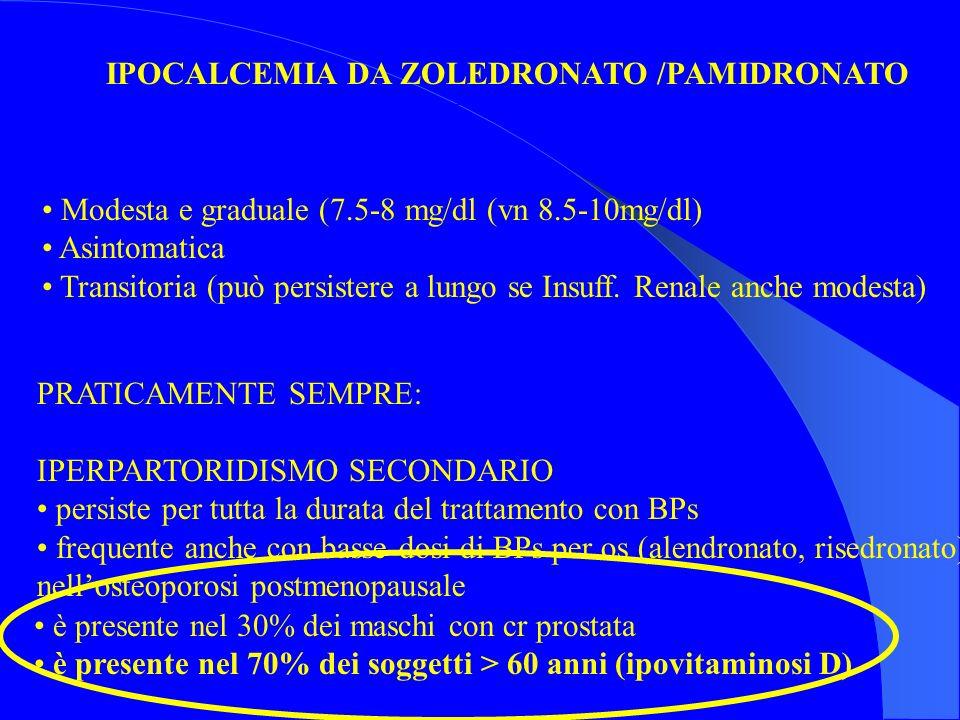 IPOCALCEMIA DA ZOLEDRONATO /PAMIDRONATO