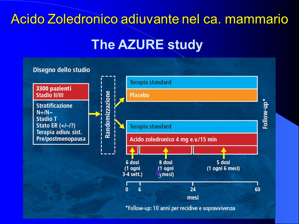 Acido Zoledronico adiuvante nel ca. mammario