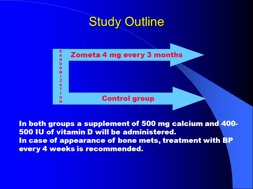 Study Outline Zometa 4 mg every 3 months Control group