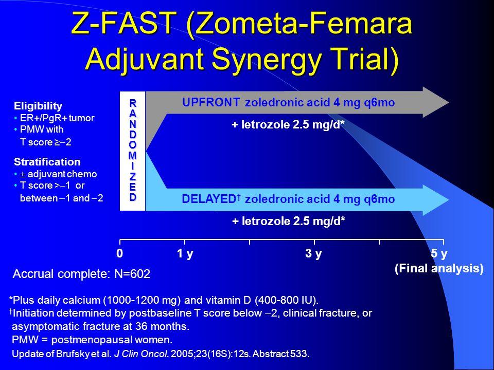 Z-FAST (Zometa-Femara Adjuvant Synergy Trial)