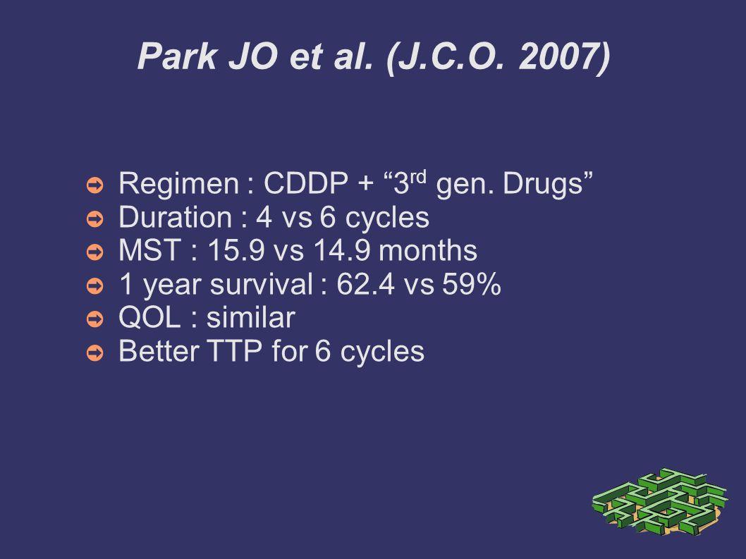 Park JO et al. (J.C.O. 2007) Regimen : CDDP + 3rd gen. Drugs