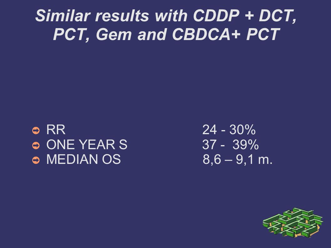 Similar results with CDDP + DCT, PCT, Gem and CBDCA+ PCT