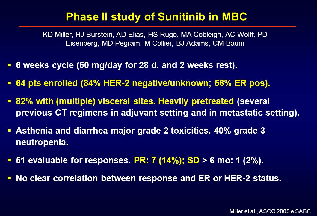 Phase II study of Sunitinib in MBC