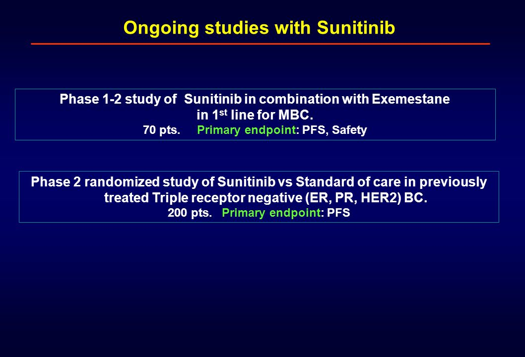 Ongoing studies with Sunitinib