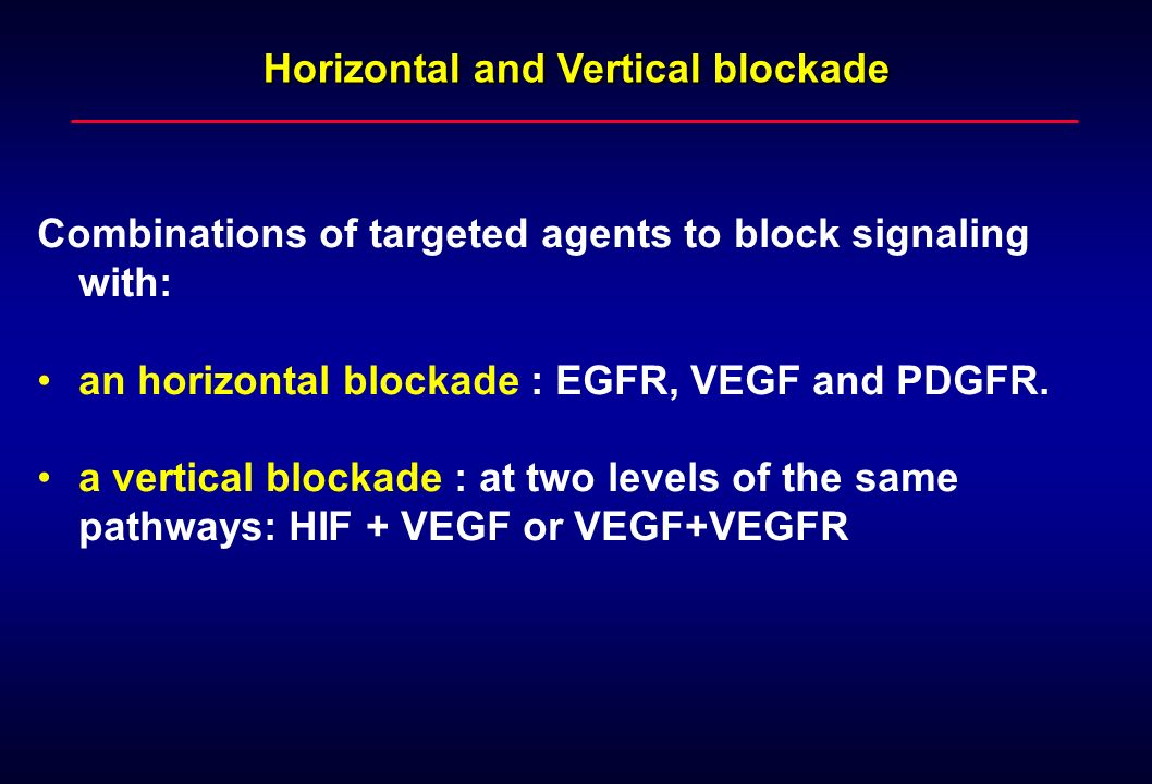 Horizontal and Vertical blockade