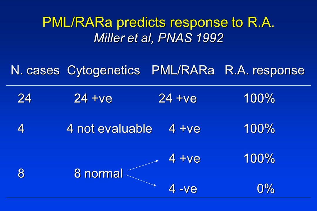 PML/RARa predicts response to R.A.