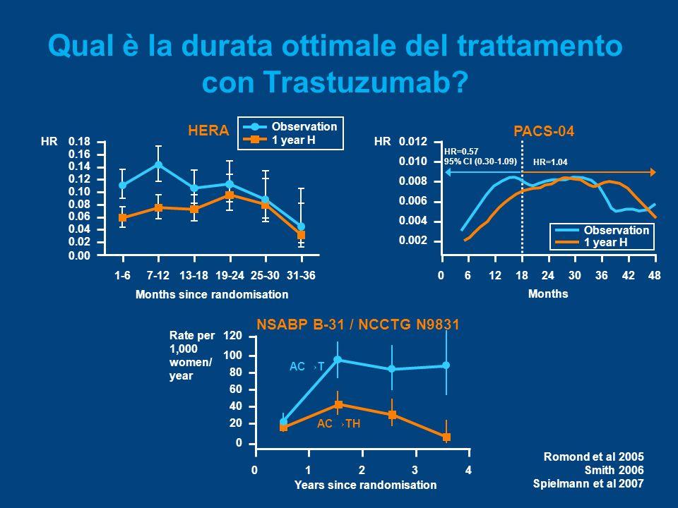 Qual è la durata ottimale del trattamento con Trastuzumab