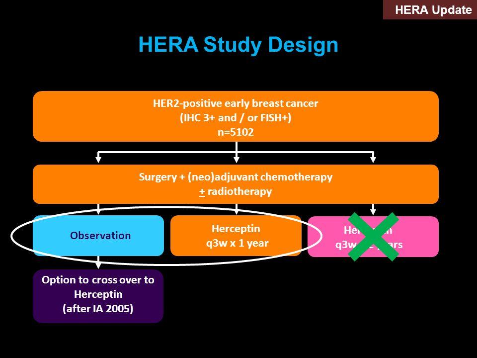 HERA Study Design HERA Update