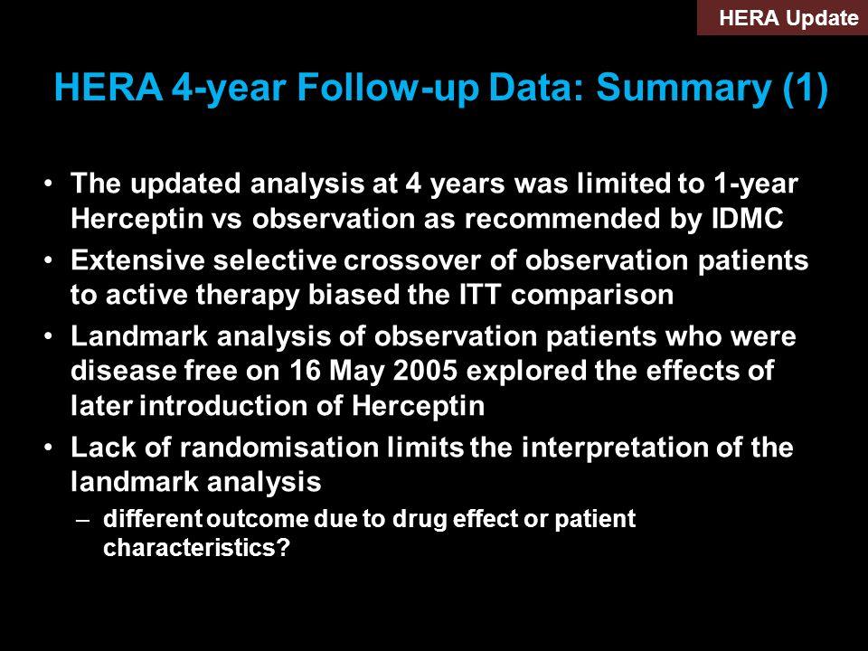 HERA 4-year Follow-up Data: Summary (1)