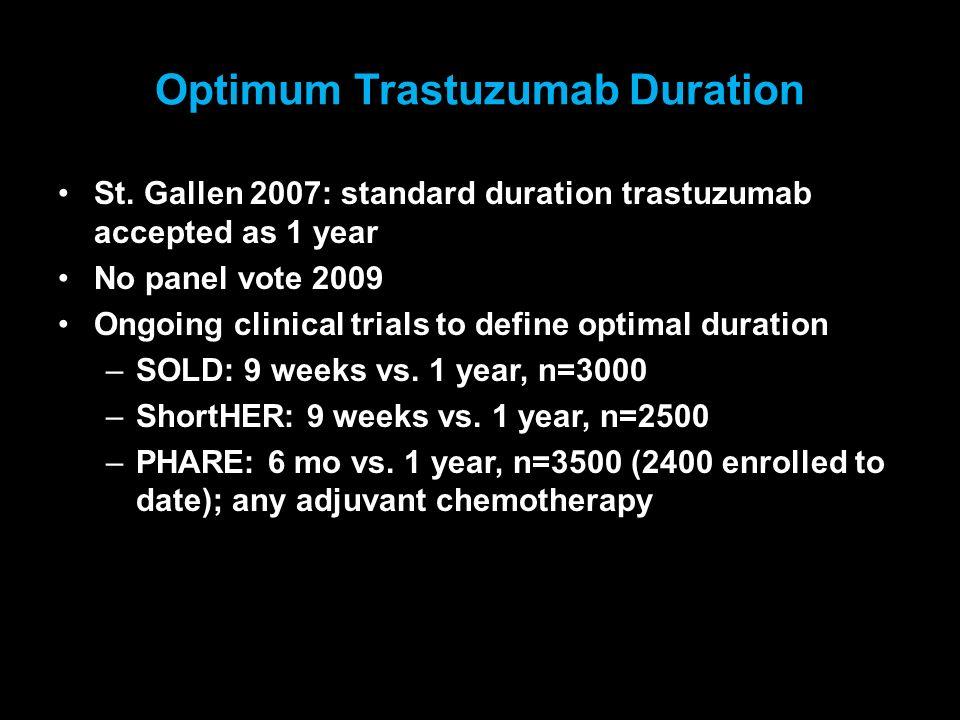 Optimum Trastuzumab Duration