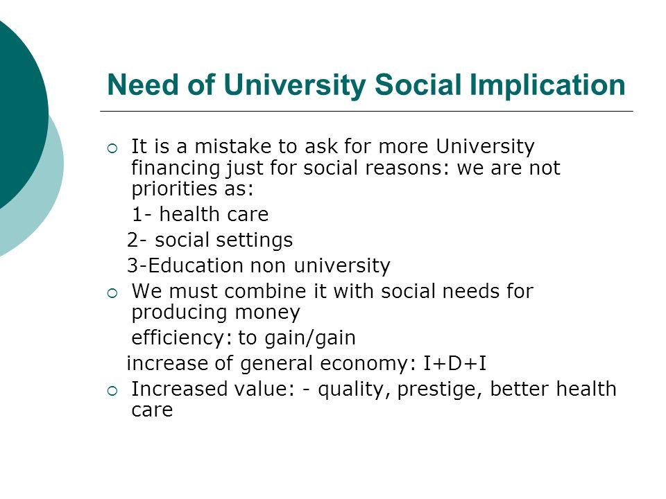 Need of University Social Implication