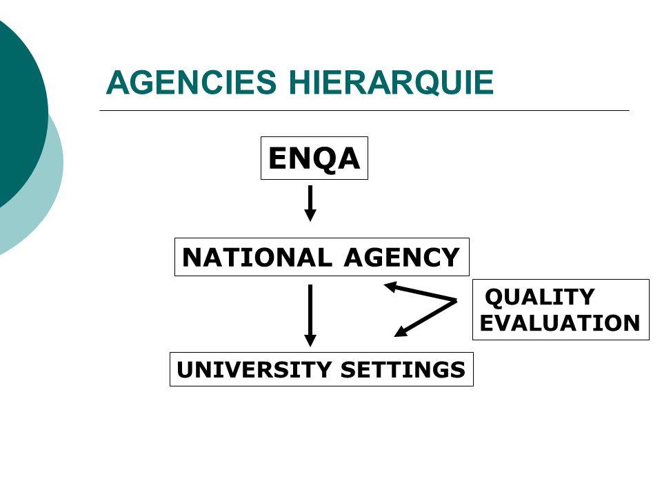 AGENCIES HIERARQUIE ENQA NATIONAL AGENCY EVALUATION