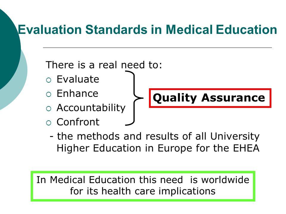 Evaluation Standards in Medical Education