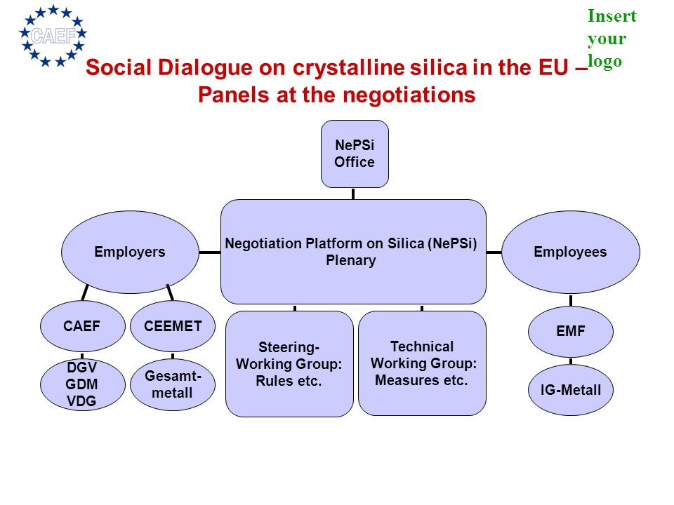Social Dialogue on crystalline silica in the EU –