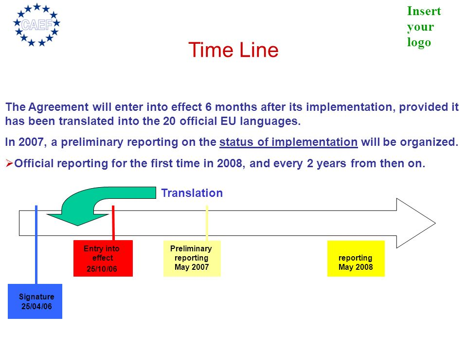 Time Line The Agreement will enter into effect 6 months after its implementation, provided it has been translated into the 20 official EU languages.