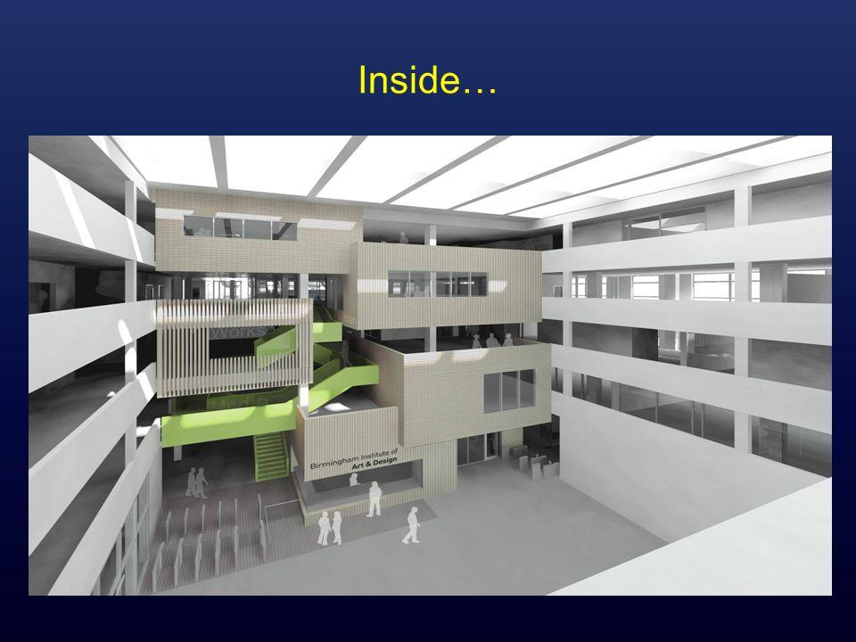 Inside…