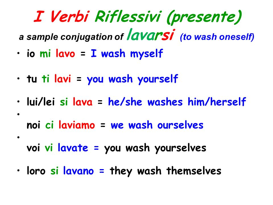 I Verbi Riflessivi (presente) a sample conjugation of lavarsi (to wash oneself)