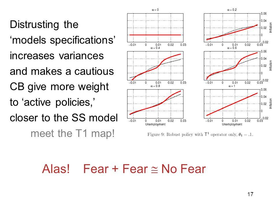 Alas! Fear + Fear  No Fear