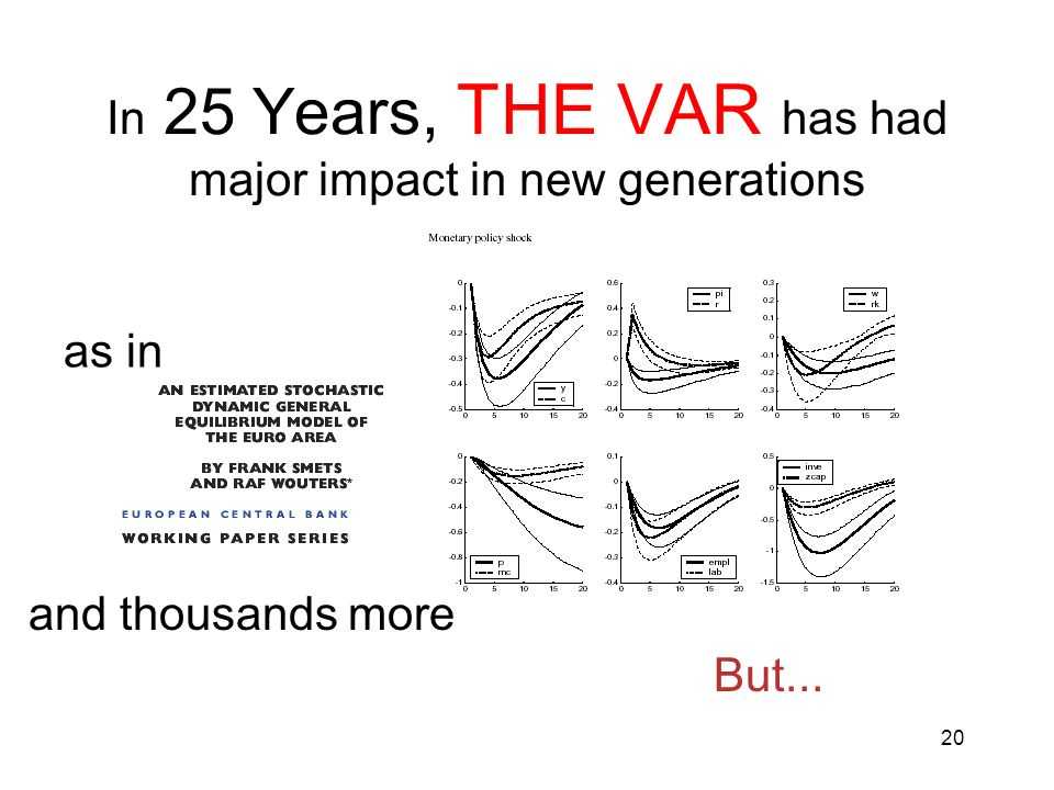 In 25 Years, THE VAR has had major impact in new generations