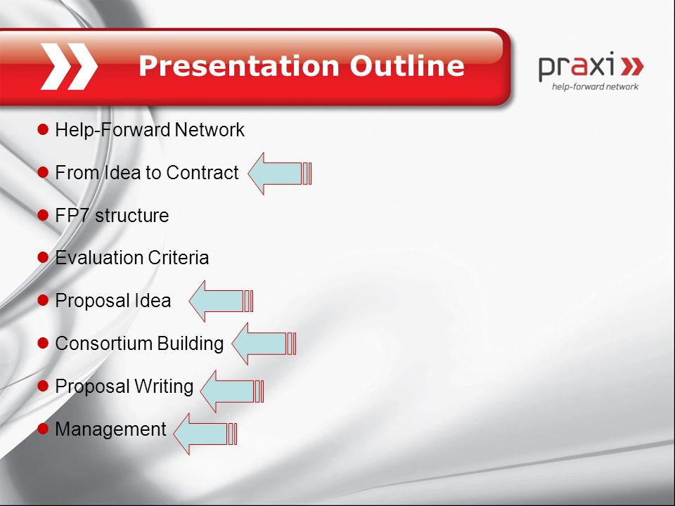 Presentation Outline Help-Forward Network From Idea to Contract