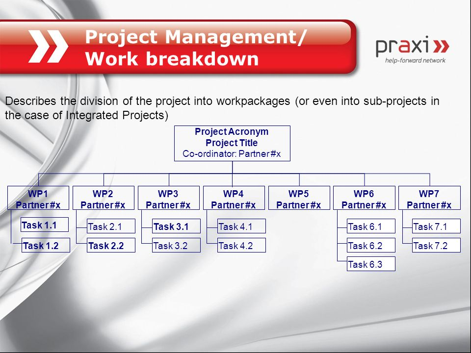 Project Management/ Work breakdown