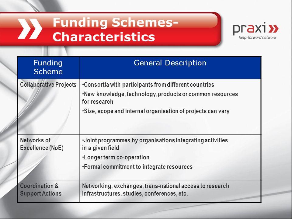 Funding Schemes- Characteristics