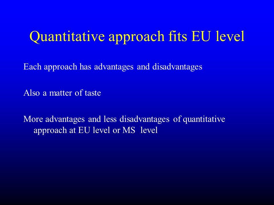 Quantitative approach fits EU level