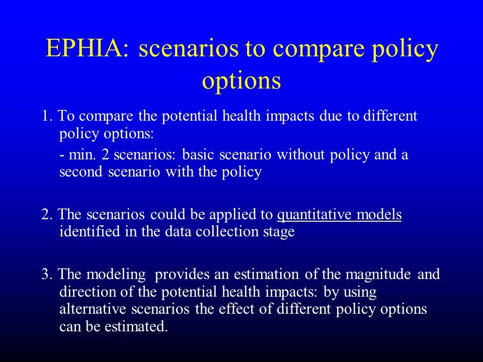 EPHIA: scenarios to compare policy options