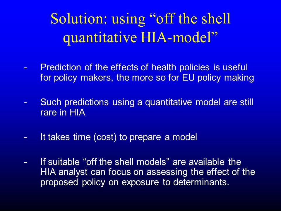 Solution: using off the shell quantitative HIA-model