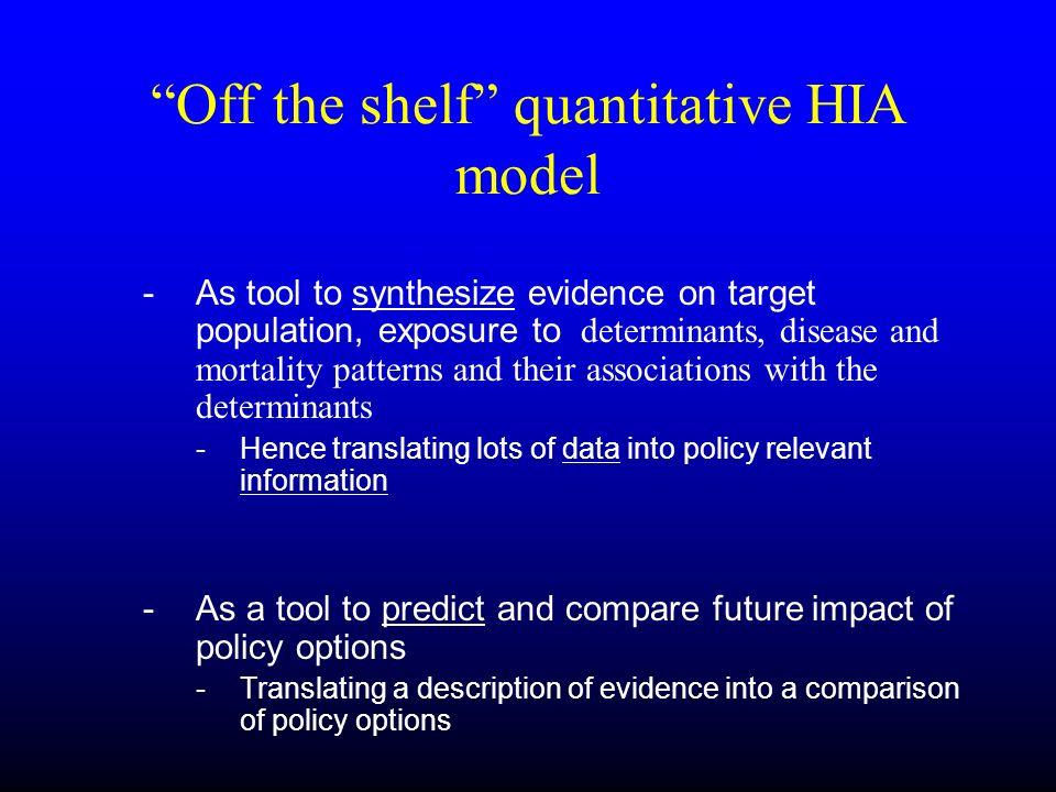 Off the shelf quantitative HIA model