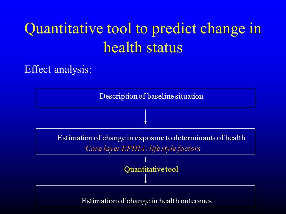 Quantitative tool to predict change in health status