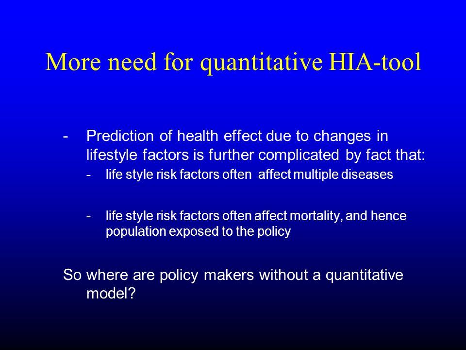 More need for quantitative HIA-tool