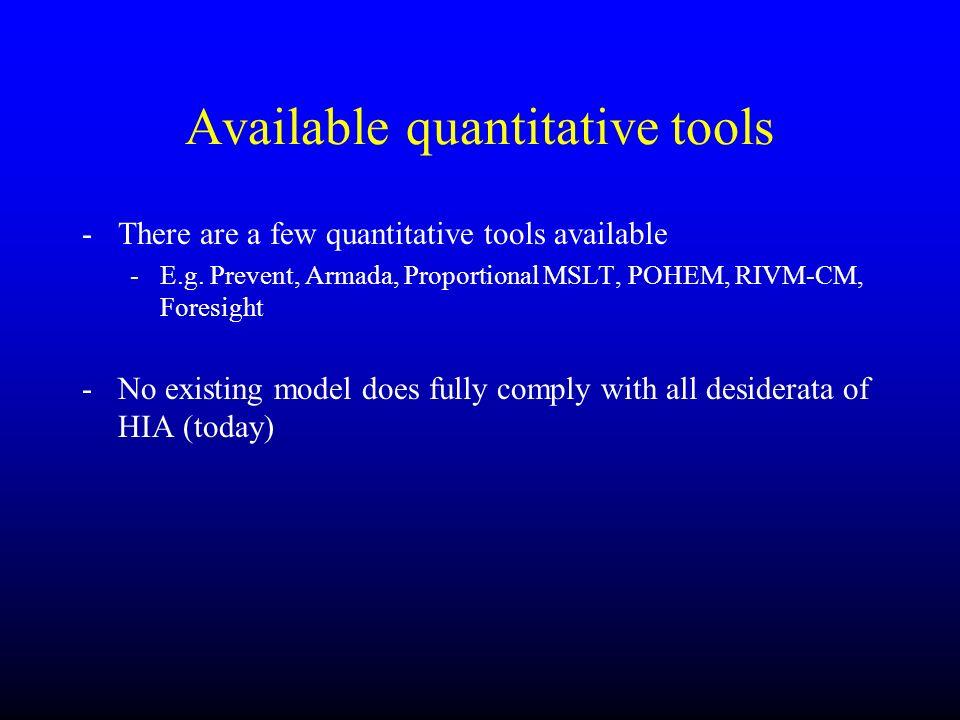 Available quantitative tools