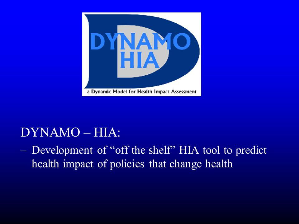 DYNAMO – HIA: Development of off the shelf HIA tool to predict health impact of policies that change health.