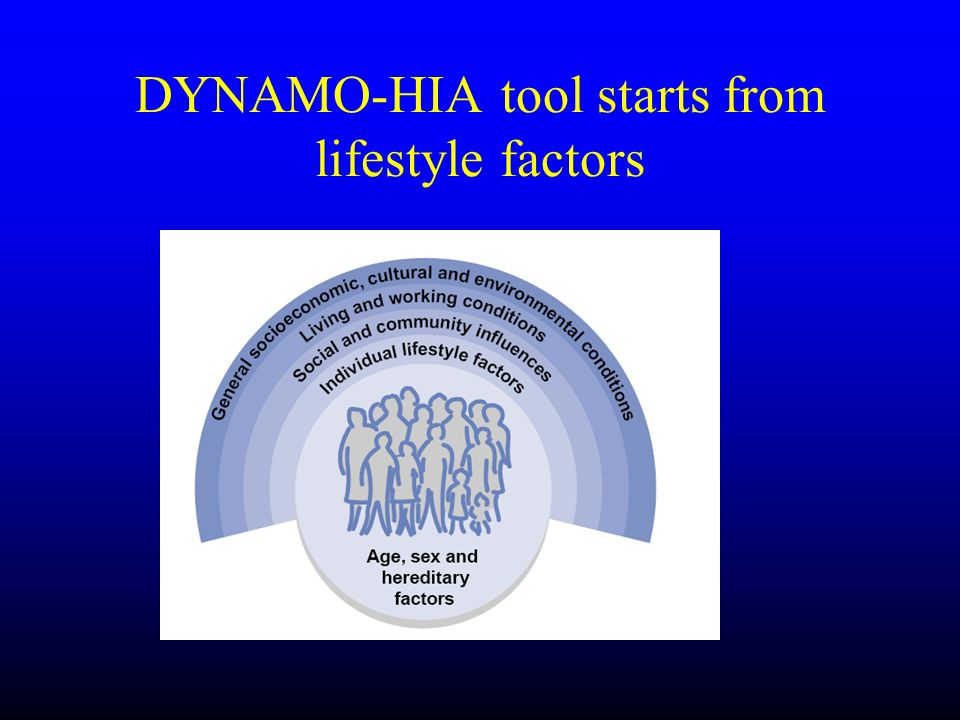 DYNAMO-HIA tool starts from lifestyle factors