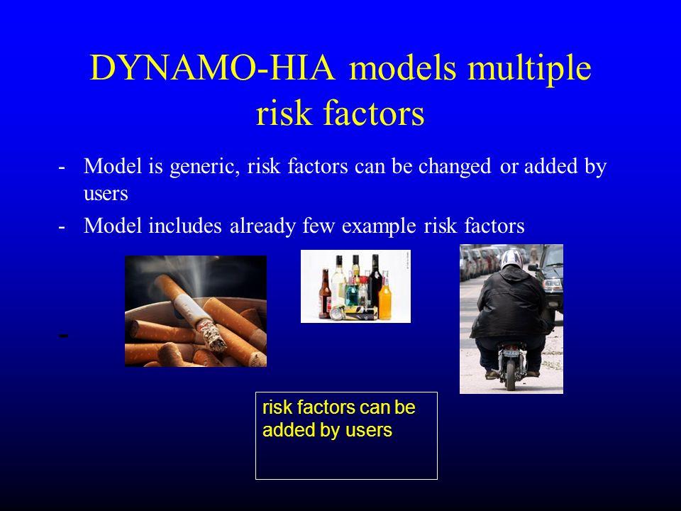 DYNAMO-HIA models multiple risk factors