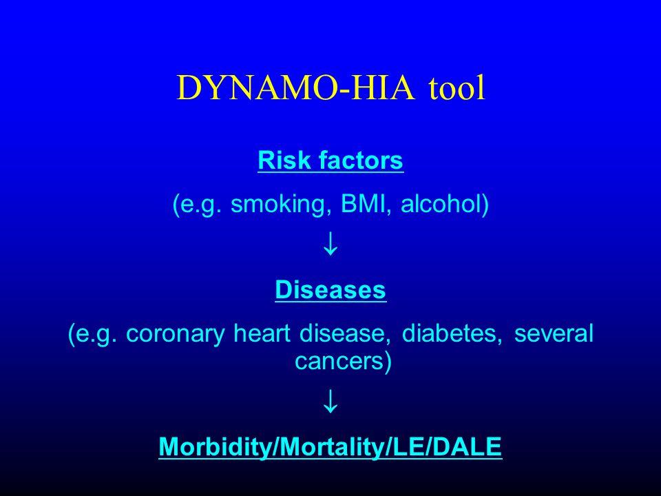 Morbidity/Mortality/LE/DALE