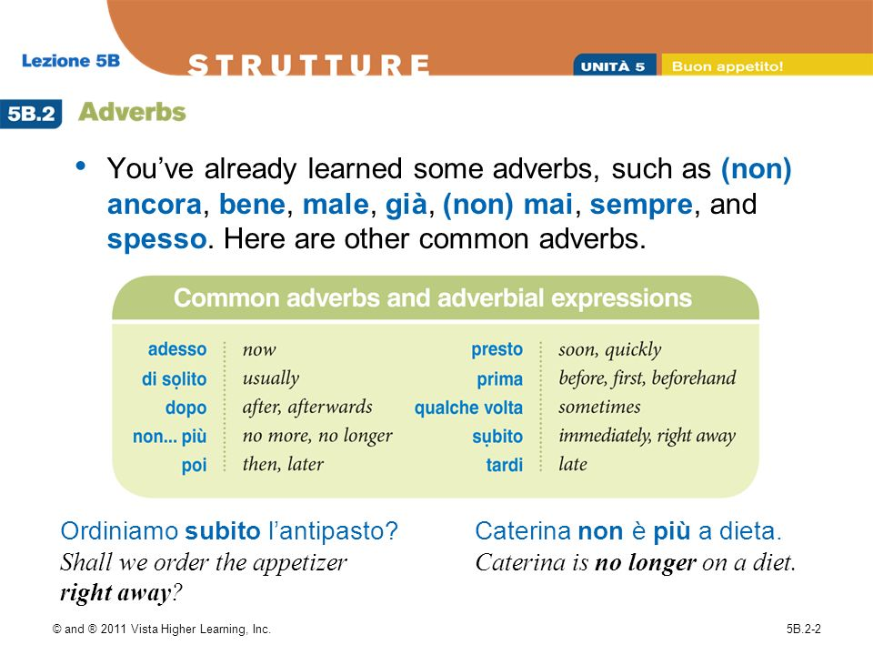 You've already learned some adverbs, such as (non) ancora, bene, male, già, (non) mai, sempre, and spesso. Here are other common adverbs.