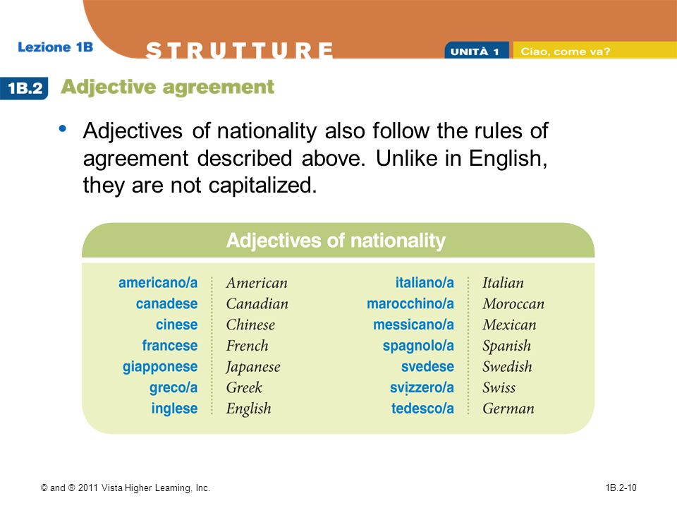 Adjectives of nationality also follow the rules of agreement described above. Unlike in English, they are not capitalized.