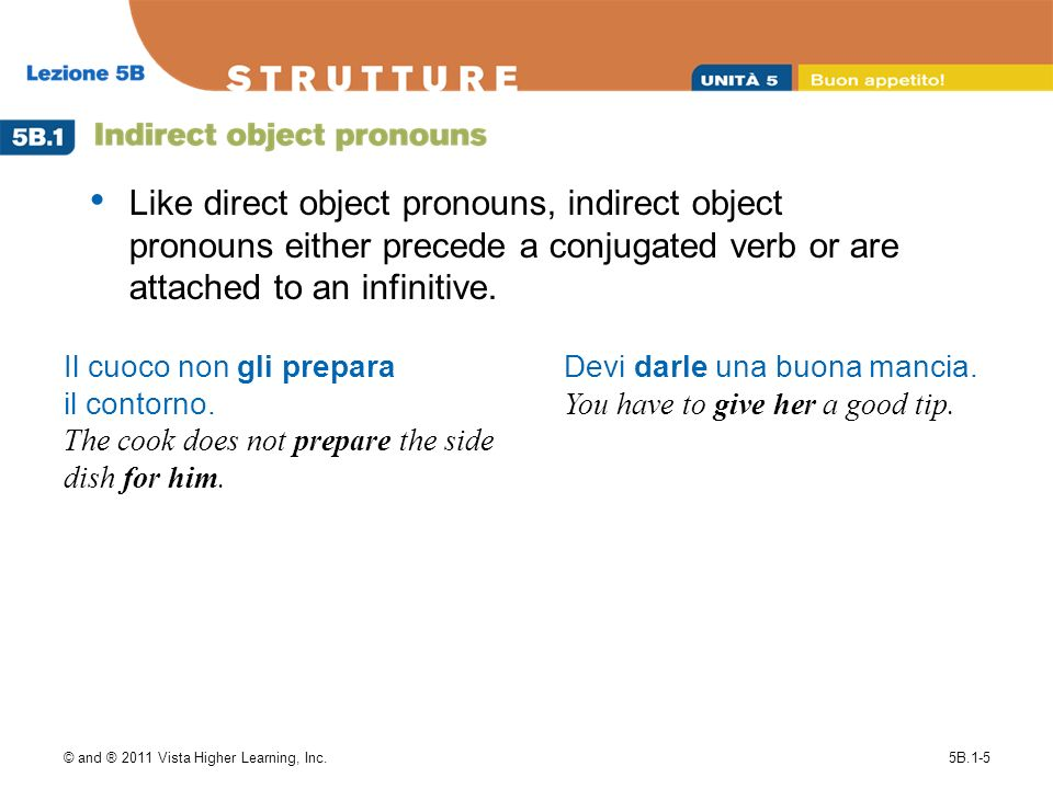Like direct object pronouns, indirect object pronouns either precede a conjugated verb or are attached to an infinitive.