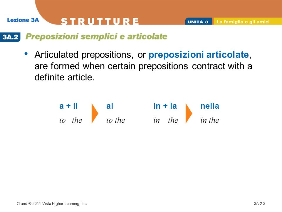 Articulated prepositions, or preposizioni articolate, are formed when certain prepositions contract with a definite article.
