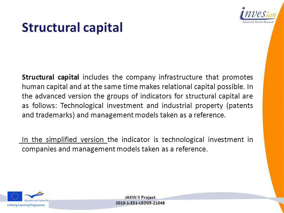 Structural capital