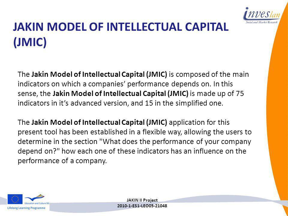 JAKIN MODEL OF INTELLECTUAL CAPITAL (JMIC)